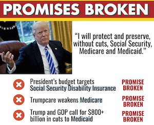 Trump Budget Guts Medicaid Disability >> Trump Budget Poses Grave Threat To Social Security Medicare And